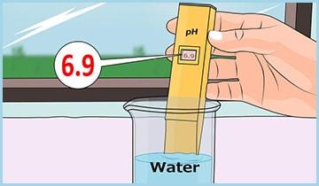 Кислотная минеральная вода названия список